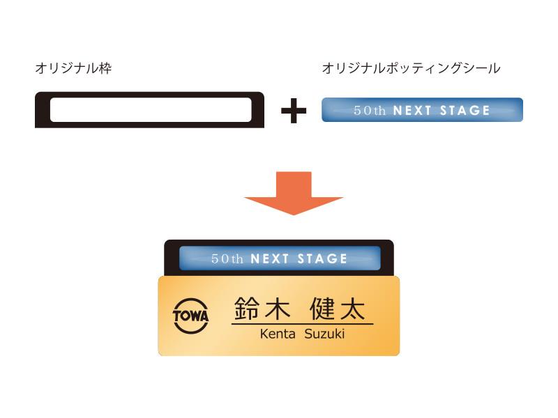 オリジナル枠のイメージ②